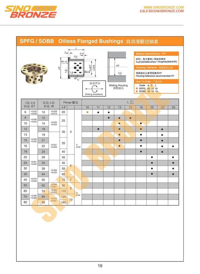 Oiles 500 Sp Metric Flanged Bushings Spfg Brass 500sp1
